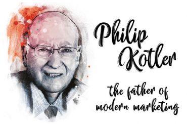 marketing selon Philip Kotler